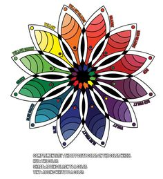 PDFs of the color wheel