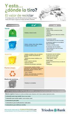 El valor de reciclar #infografia