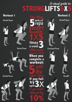 Great visual guide to a workout