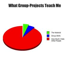 Bahahahaha! That's what almost every group project in school taught me!