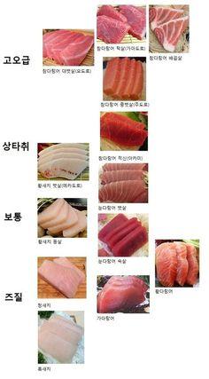 참치 부위 서열 Food N, Good Food, Food And Drink, Japanese Dishes, Japanese Food, Korean Food, Food Design, Food Plating, No Cook Meals
