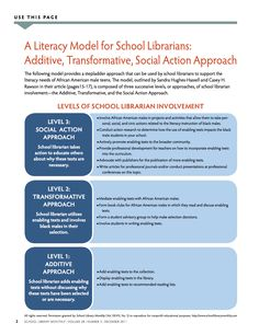 A Literacy Model for School Librarians - Gr8 stuff when building displays and creating participatory spaces. #tlchat #tlelem #nced