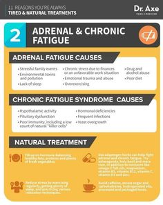 Arthritis Remedies Hands Natural Cures - Arthritis Remedies Hands Natural Cures - Always Tired, How to Fix, adrenal and chronic fatigue infographic www.draxe.com #health #holistic #natural - Arthritis Remedies Hands Natural Cures - Arthritis Remedies Hands Natural Cures