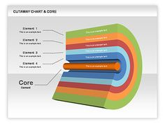 Cutaway Charts with Core Toolbox http://www.poweredtemplate.com/powerpoint-diagrams-charts/ppt-pie-charts/00545/0/index.html
