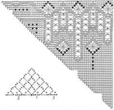 Loin-shawl-with-relief-kaymoy_-Filejnaja-shal'-s-rel'efnoj-kajmoj1