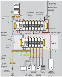 Mcb Wiring Diagram Three Phase Rotary Converter Of Distribution Board With Dp And Sp Mcbs Shema Elektrorozpodilnogo Shitka