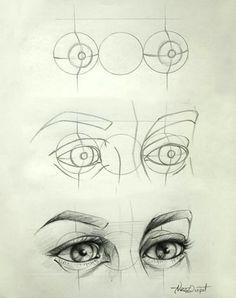 Tutorial de como posicionar e fazer os olhos.