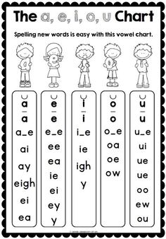 Help with vowel sounds. Phonics Reading, Teaching Phonics, Phonics Activities, Kindergarten Reading, Teaching Reading, Teaching Resources, Guided Reading, Autism Teaching, Listening Activities