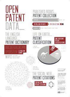 EPO's open patent data
