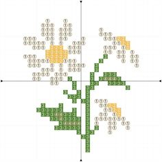 Making the Seasons :: June, You can make really unique habits for fabrics with cross stitch. Cross stitch versions may almost impress you. Cross stitch novices may make the versions they desire without difficulty. Cross Stitch Art, Cross Stitch Flowers, Counted Cross Stitch Patterns, Cross Stitch Designs, Cross Stitching, Cross Stitch Embroidery, Embroidery Thread, Hand Embroidery Patterns, Daisy