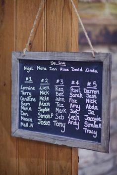 chalk board table plan