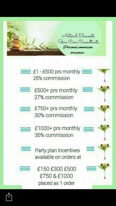What an amazing opportunity on offer!! How many other places would offer you 25% commission from your very first £1 sold!! Get in touch for more details! Facebook.com/NaturalElementsByVicky