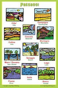 Italian Language School Posters, Set N.2 - 5 Bilingual Charts for Classroom and Playroom with Words About Seasons and Months, Stores and Shops, Sport Activities, Landscapes, and the Solar System