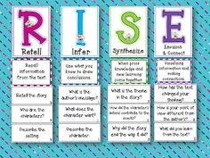 Third Grade. Reading Comprehension Strategies. RISE