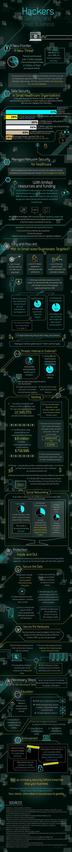 Hackers, Security and Small Business [Infographic