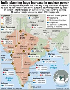 Uranium in India. Nuclear Power Plants in India. Thorium - Advantages of Thorium, Thorium Distribution. India World Map, India Map, Geography Map, Geography Lessons, General Knowledge Book, Gernal Knowledge, Indian River Map, India Quotes, Upsc Civil Services
