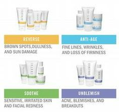 Rodan +Fields Dermatologists - ask me how you can change your skin, change your life!