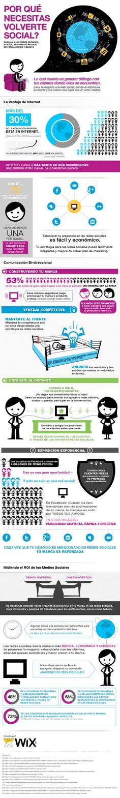 #Infografia #Curiosidades Por qué necesitas volverte Social. #TAVnews