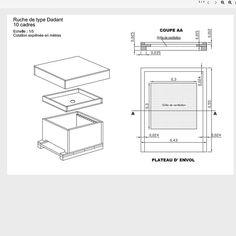 sch ma le cycle de vie de l abeille sch ma pinterest cycles de vie abeilles et cycle. Black Bedroom Furniture Sets. Home Design Ideas