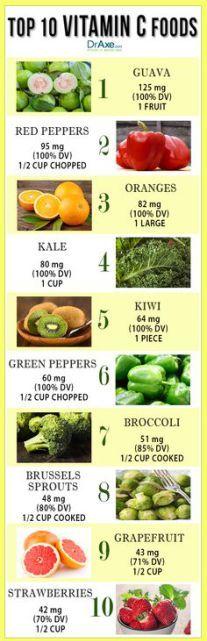 dieta personalizzata studio naturopatico donadoni inverigo como