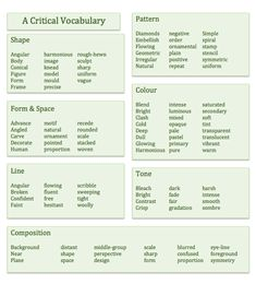 A Critical Vocabulary 1