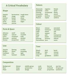 A Critical Vocabulary 1