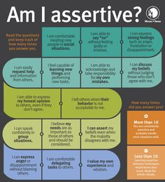 Understanding assertiveness. Being the master of your own destiny. Confidence in your self.