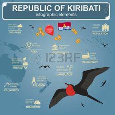 infografía Kiribati, datos estadísticos, de las vistas. ilustración vectorial Statistical Data, Mousepad, Economics, Lorem Ipsum, Transportation, Religion, Language, Tours, Poster Poster