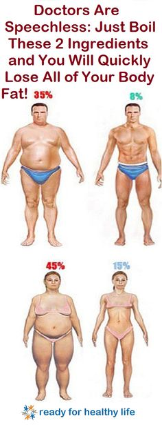 There are a great many individuals who think about their body weight, particularly ladies who are longing for getting in shape rapidly and easily. However, this is some of the time exceptionally troublesome.
