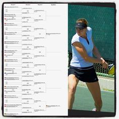 After a few months of injury time off and rehab, Luda Vasilyeva, is finally back in action. The Russian won her qualification match at the 10K Pro Circuit ITF tournament in Antalya Turkey 6/2 6/0 yesterday and is scheduled to play her final qualification round today. Good luck Luda! #LudaVasilyeva #LudmilaVasilyeva #ITF #ITFProCircuit #WTA #tennis #JohanKriekTennisAcademy