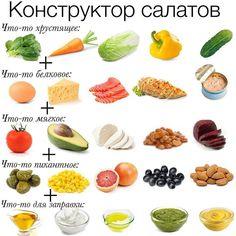 Маленькая просьба, кто заберёт к себе пост в закладки📌 , оставьте любой смайл в комментариях. @iskucctvo_kulinarii Хочу видеть тех, кому… Healthy Sausage Recipes, Diet Recipes, Cooking Recipes, Food Rations, Gourmet Salad, Proper Nutrition, Fun Cooking, C'est Bon, Clean Recipes
