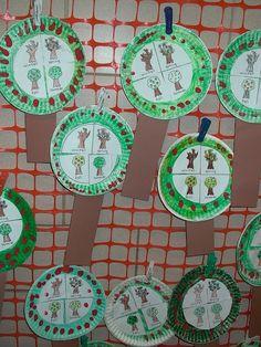 Seasons of an Apple tree from www.makinglearningfun.com
