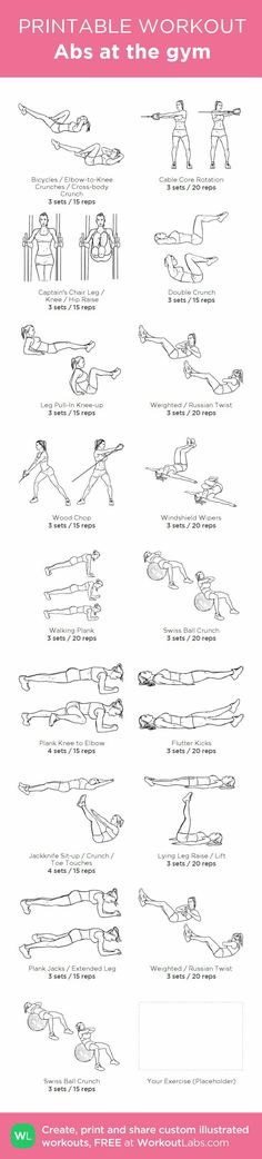 Perfect guide for ab workouts in the gym for beginners!