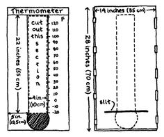 Make Your Own Thermometer Kids can test and record the
