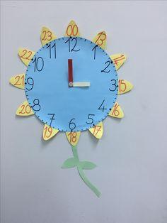Saatleri öğreniyoruz ⏰