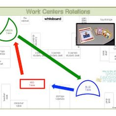 work center organization for special education programs.