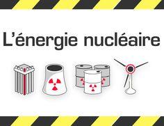 Energie nucléaire jeu interactif Les accidents de Three Mile Island (1979), de Tchernobyl (1986) et de Fukushima (2011) ont révélé aux yeux du monde les dangers de l'énergie nucléaire.  Quatre parties composent cette activité interactive pour comprendre l'énergie nucléaire et ses dangers : Le cycle du combustible, le fonctionnement d'une centrale nucléaire, la gestion des déchets nucléaires, les énergies alternatives.
