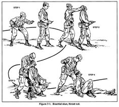 Techniques - Krav Maga - Self Defense Guides Urban Survival, Survival Life, Camping Survival, Survival Skills, Krav Maga Self Defense, Self Defense Moves, Self Defense Martial Arts, Martial Arts Techniques, Self Defense Techniques