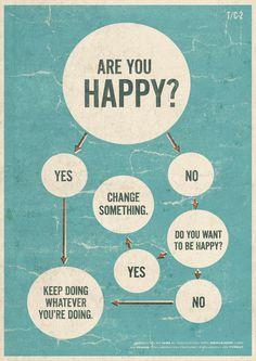 """""""Happiness Flowchart"""" ¿Eres Feliz? Sí > Sigue haciendo lo que estés haciendo. No> ¿Quieres ser feliz? > Cambia (de verdad) algo"""