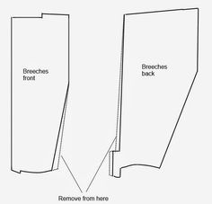 Drunktailor: Thoughts on late 18th century breeches: how to sew 18th century breeches