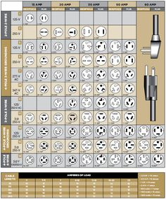 Waterway D likewise Model Tx Hiw as well Ref Pg moreover Water Heater Hookup moreover Wiringsymbols. on 3 phase outlet wiring diagram