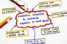How To Start A Blog And Make It Successful | Elegant Themes Blog