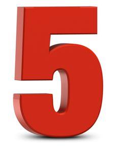 Employer Branding- Five Popular Misconceptions!