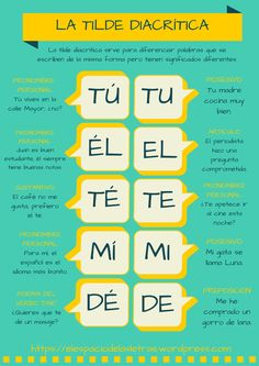 """La tilde diacrítica"" (Infographic of Spanish Spelling) - Learn Spanish Spanish Grammar, Spanish Vocabulary, Spanish Words, Spanish English, Spanish Language Learning, Spanish Teacher, Teaching Spanish, Language Arts, Spanish Lesson Plans"