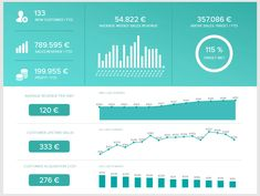 Analytical Reports: See Here Top Examples & Real Business with regard to Analytical Report Template - Business Template Ideas Dashboard Ui, Dashboard Design, Marketing Dashboard, Dashboard Reports, Financial Dashboard, Sales Dashboard, Dashboard Examples, Marketing Report, Dashboard Template