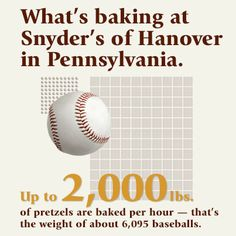 Pretzels and baseball go together like hot dogs and buns.