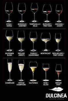 Copas por tipo de vino