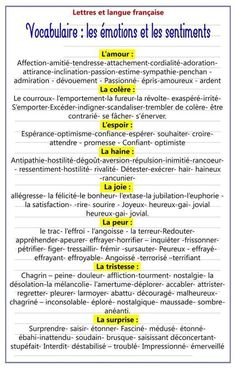 How To Learn French Classroom Printing Videos Glasses Code: 8916245982 French Adjectives, French Verbs, French Grammar, French Phrases, French Quotes, French Language Lessons, French Language Learning, French Lessons, English Language