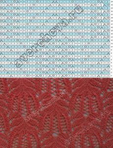 узор 130 медвежьи лапки| каталог вязаных спицами узоров Points, Knitting Patterns, Women's Fashion, Box, Crochet, Pattern, Knit Patterns, Fashion Women, Knitting Paterns