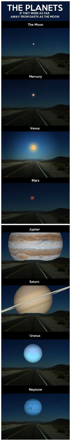 The Planets, If They Were As Far Away From Earth As The Moon